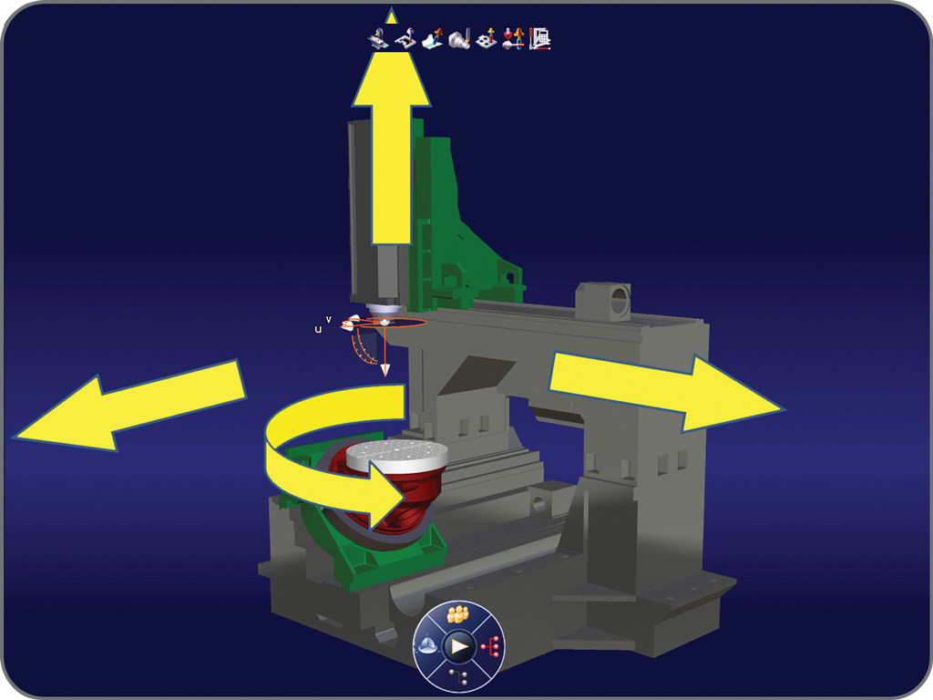DELMIA simulation for multi axis machines